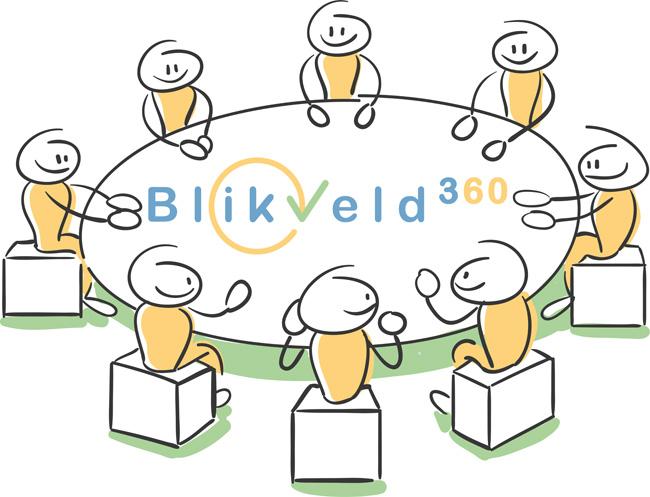 Werken met Blikveld360 tafel